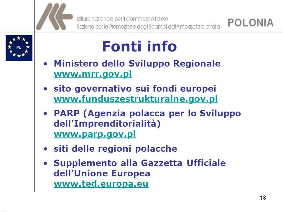 Fonti info Ministero dello Sviluppo Regionale www.mrr.gov.pl