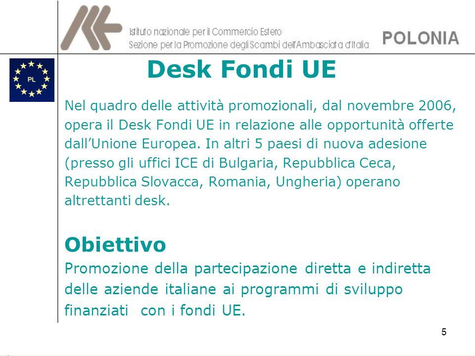 Desk Fondi UE Obiettivo