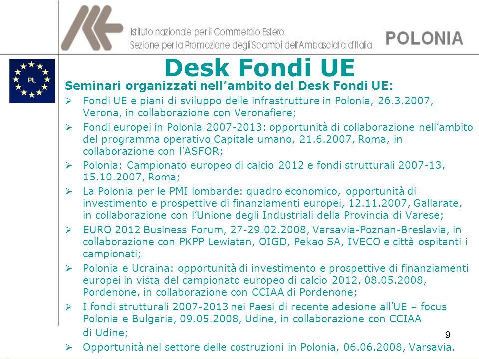Desk Fondi UE Seminari organizzati nell'ambito del Desk Fondi UE: