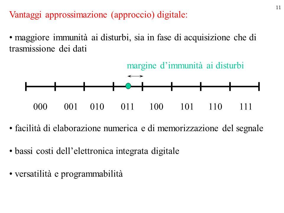 Vantaggi approssimazione (approccio) digitale: