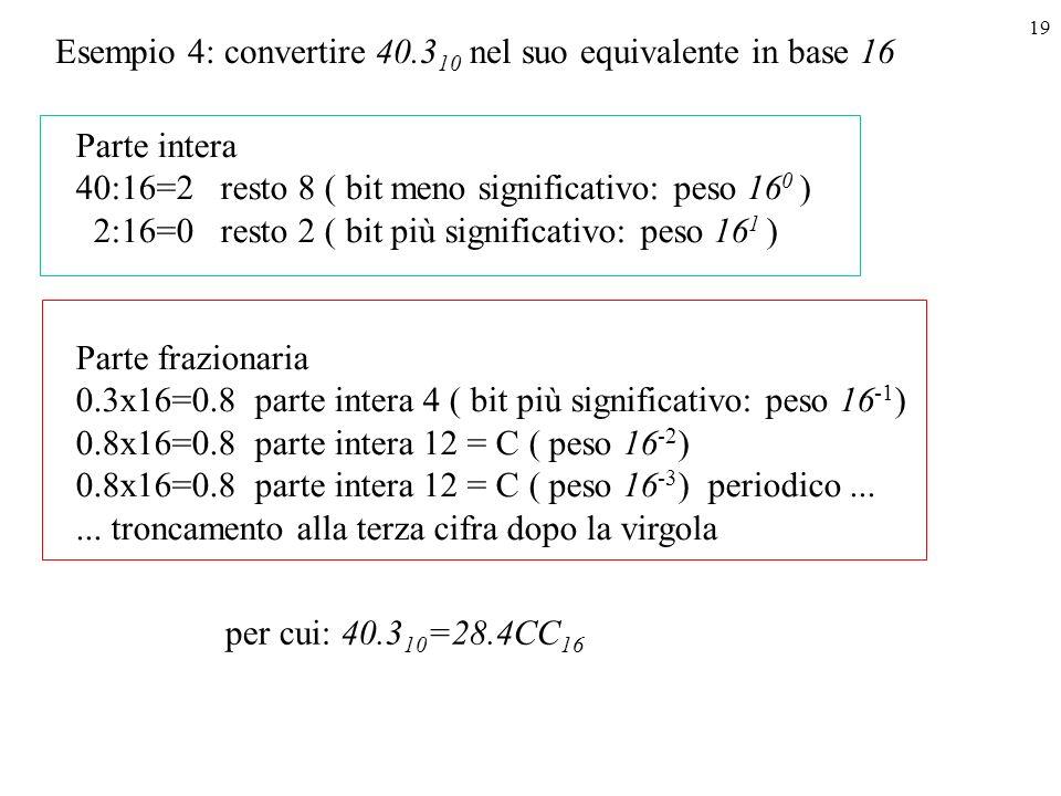 Esempio 4: convertire 40.310 nel suo equivalente in base 16