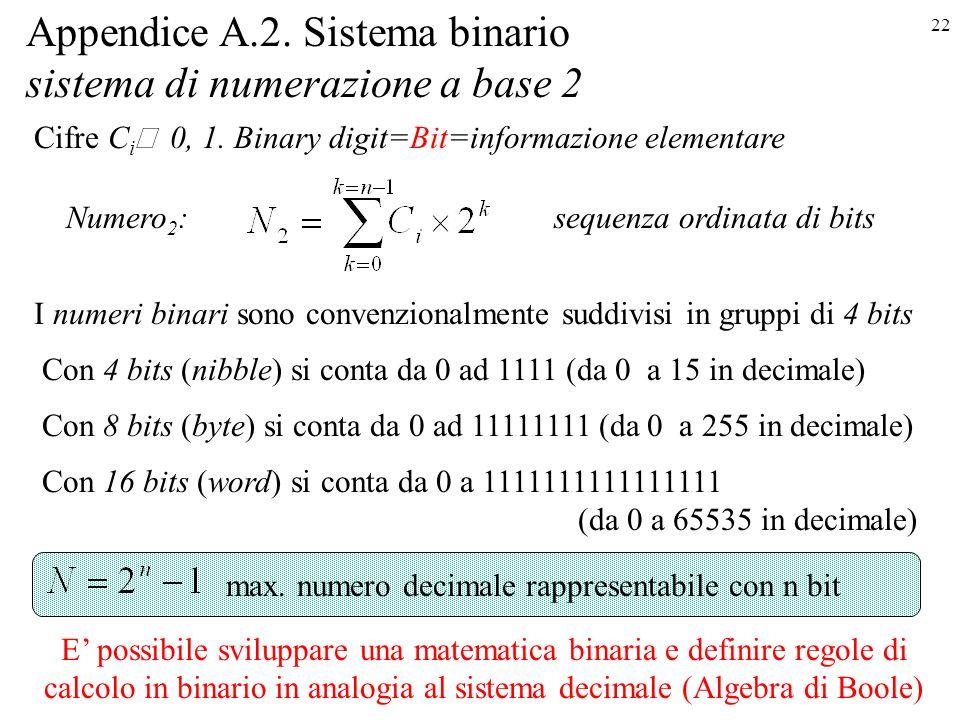 Appendice A.2. Sistema binario sistema di numerazione a base 2