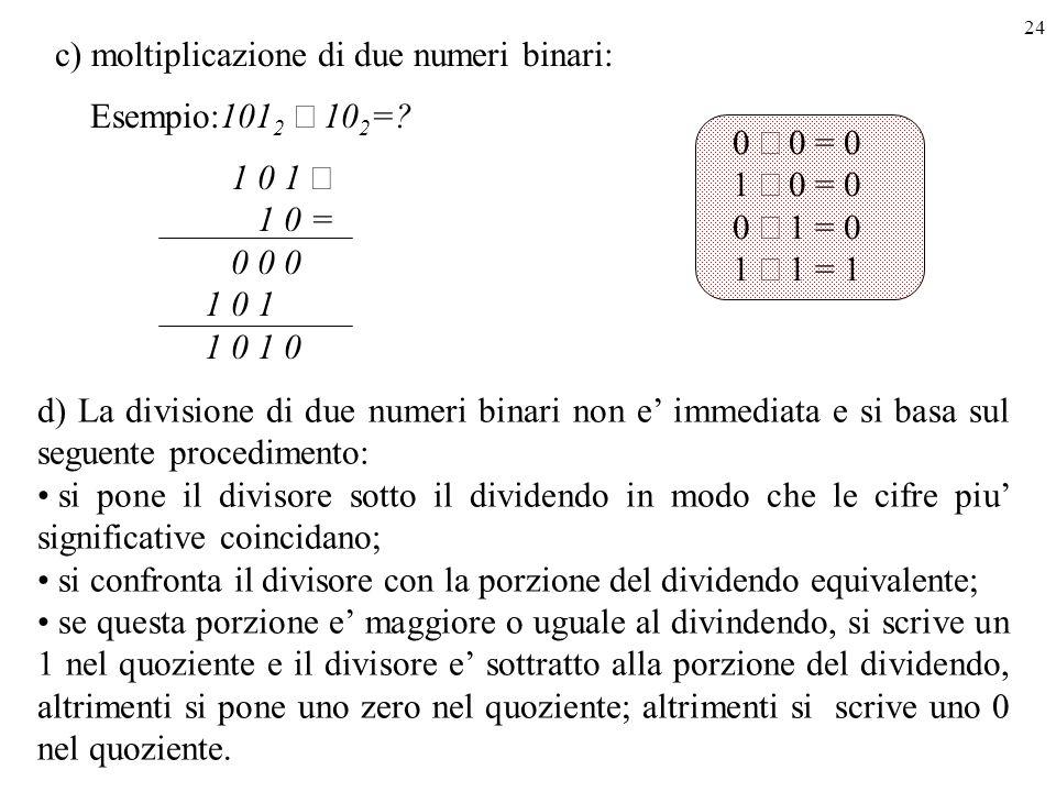 c) moltiplicazione di due numeri binari: