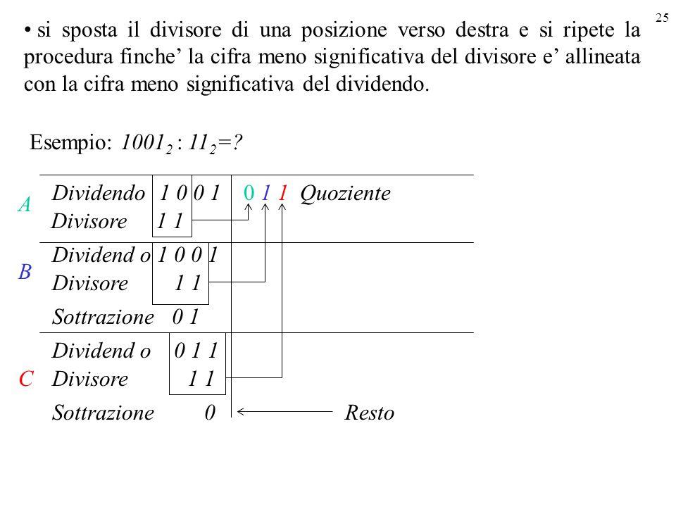 si sposta il divisore di una posizione verso destra e si ripete la procedura finche' la cifra meno significativa del divisore e' allineata con la cifra meno significativa del dividendo.