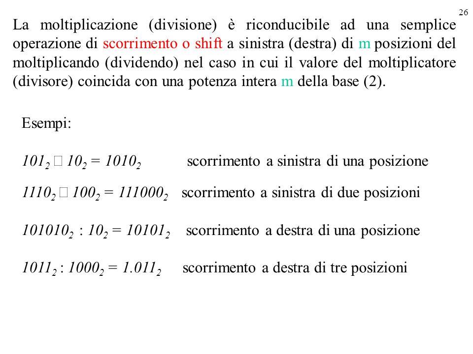 La moltiplicazione (divisione) è riconducibile ad una semplice operazione di scorrimento o shift a sinistra (destra) di m posizioni del moltiplicando (dividendo) nel caso in cui il valore del moltiplicatore (divisore) coincida con una potenza intera m della base (2).