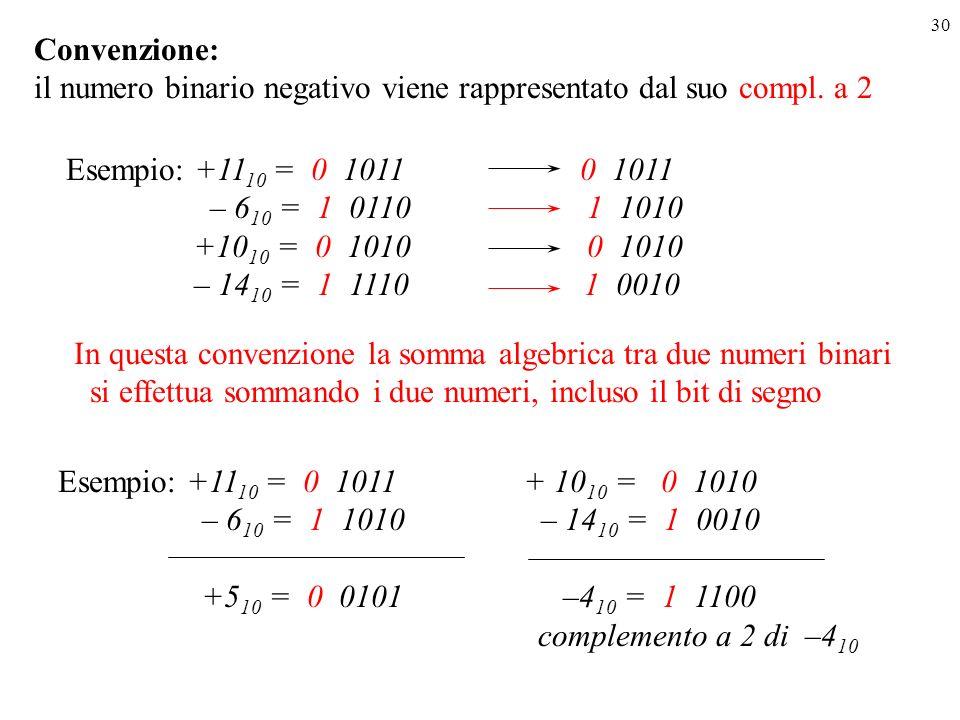 il numero binario negativo viene rappresentato dal suo compl. a 2