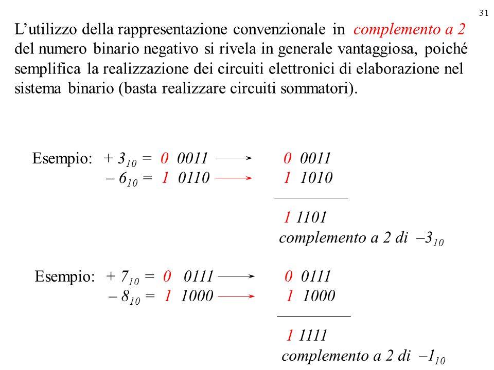 L'utilizzo della rappresentazione convenzionale in complemento a 2