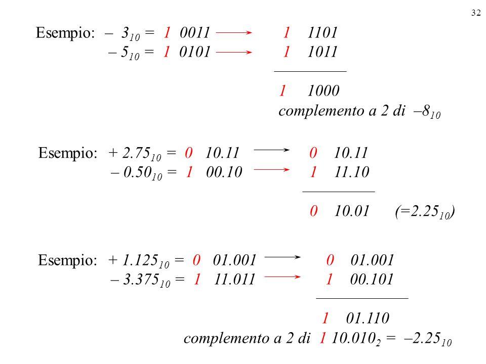 Esempio: – 310 = 1 0011 1 1101 – 510 = 1 0101 1 1011. 1 1000. complemento a 2 di –810.