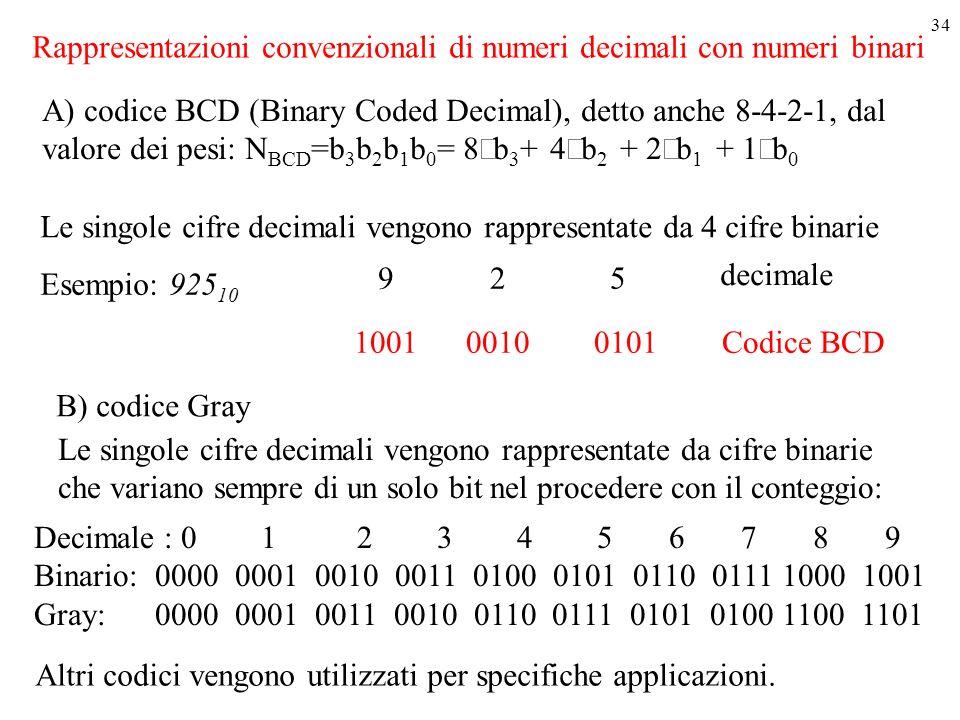Rappresentazioni convenzionali di numeri decimali con numeri binari