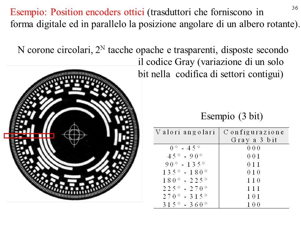 Esempio: Position encoders ottici (trasduttori che forniscono in
