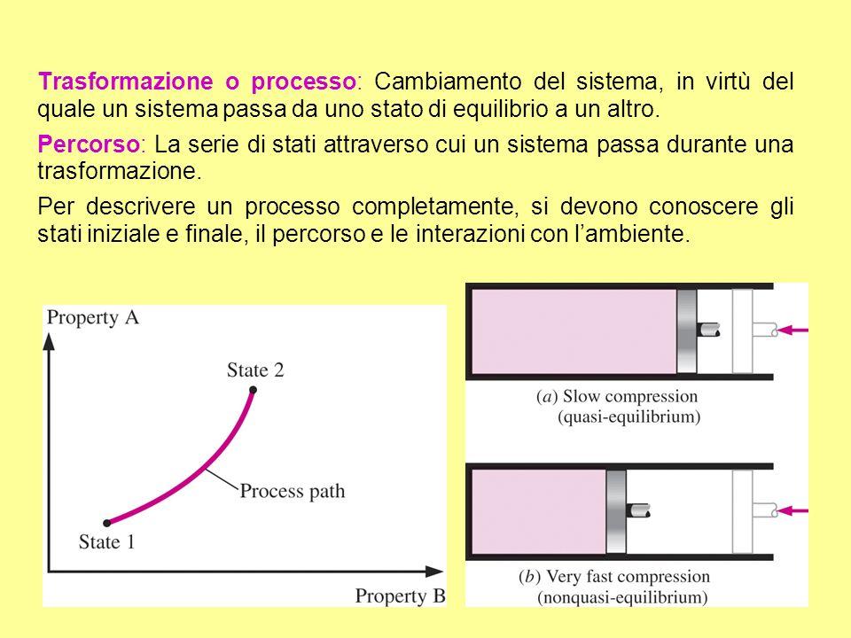 Trasformazione o processo: Cambiamento del sistema, in virtù del quale un sistema passa da uno stato di equilibrio a un altro.