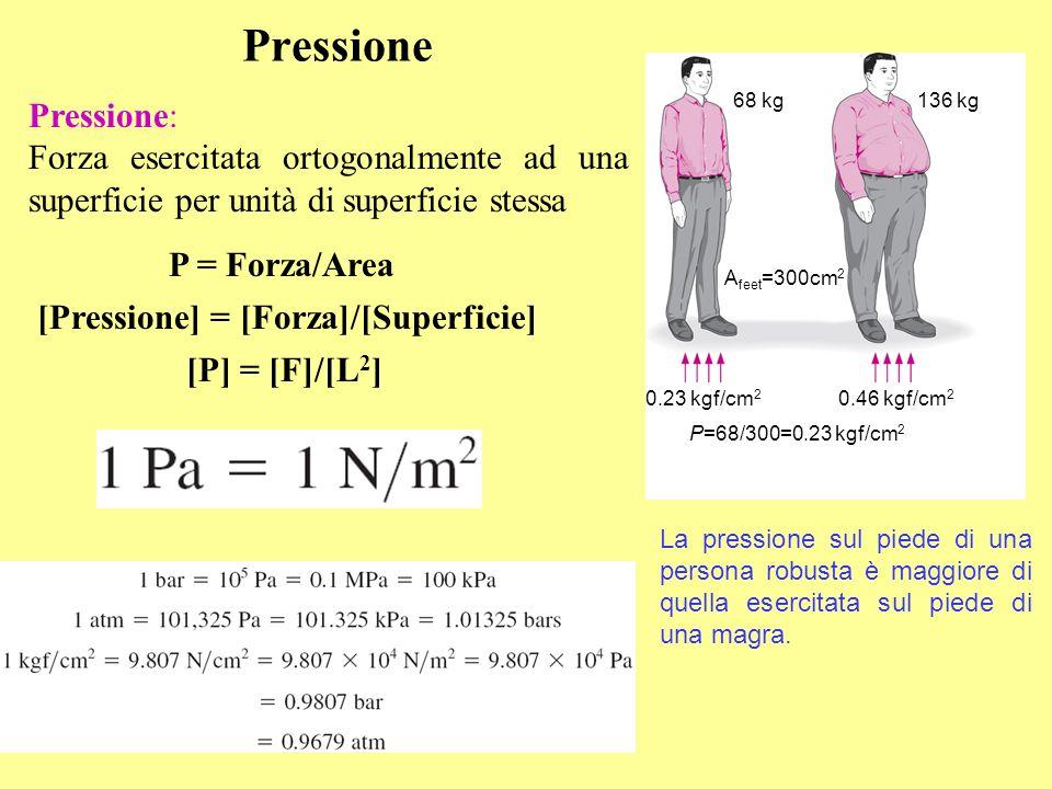 Pressione68 kg. 136 kg. Afeet=300cm2. 0.23 kgf/cm2. 0.46 kgf/cm2. P=68/300=0.23 kgf/cm2. Pressione: