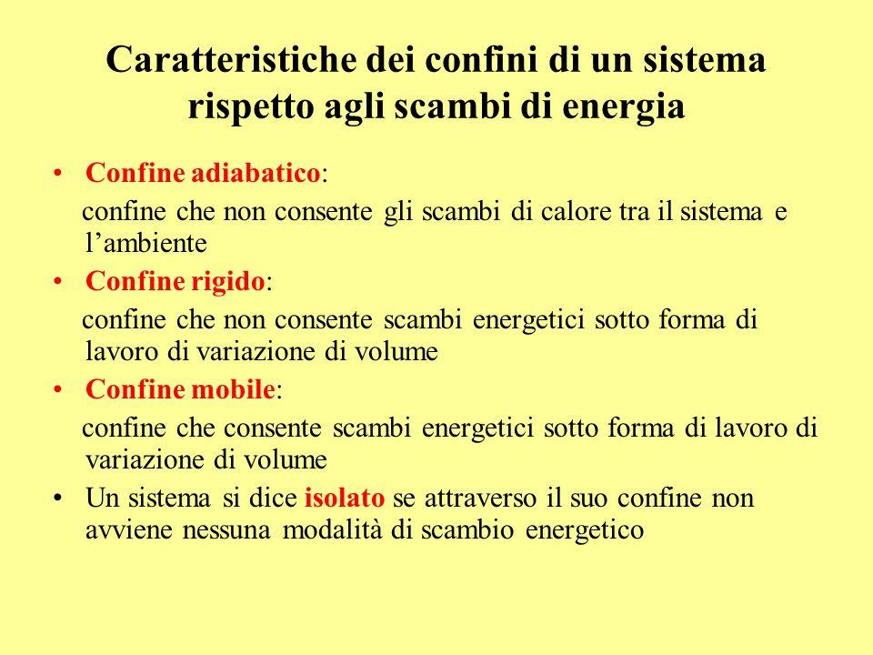 Caratteristiche dei confini di un sistema rispetto agli scambi di energia
