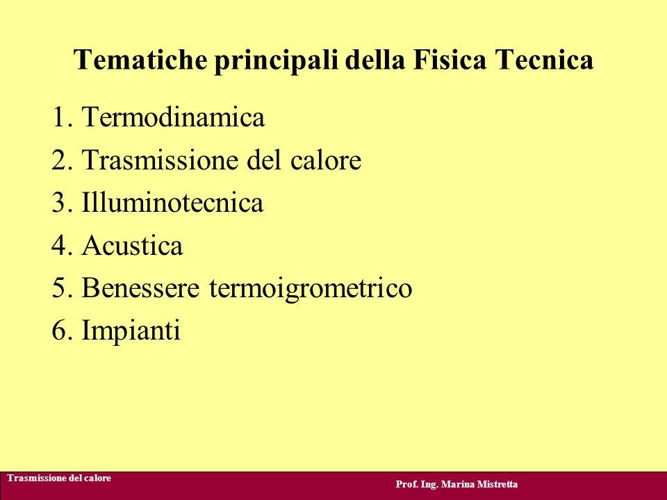 Tematiche principali della Fisica Tecnica