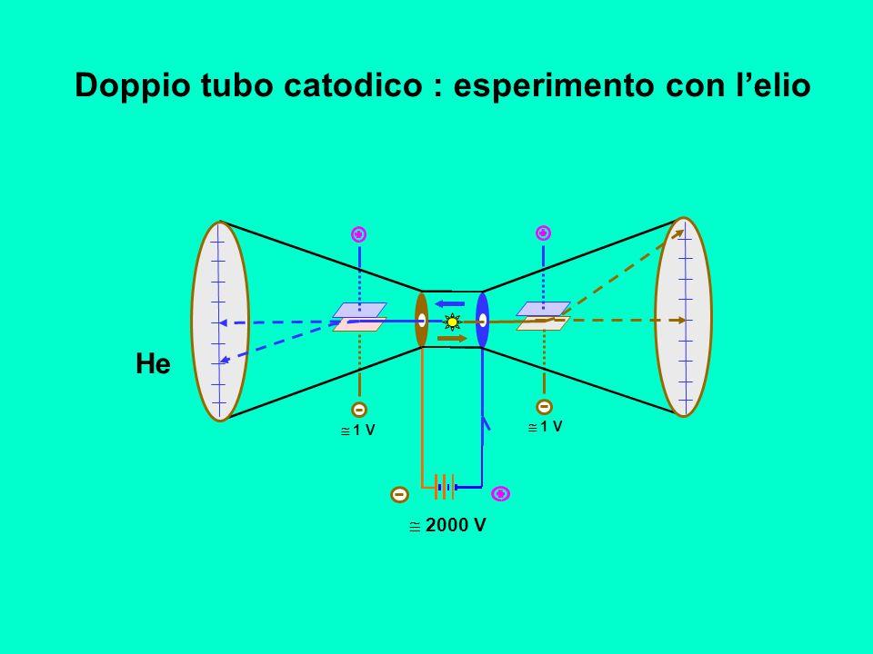 Doppio tubo catodico : esperimento con l'elio