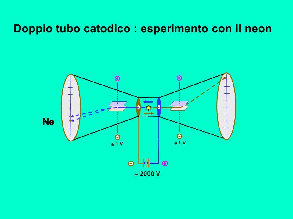 Doppio tubo catodico : esperimento con il neon