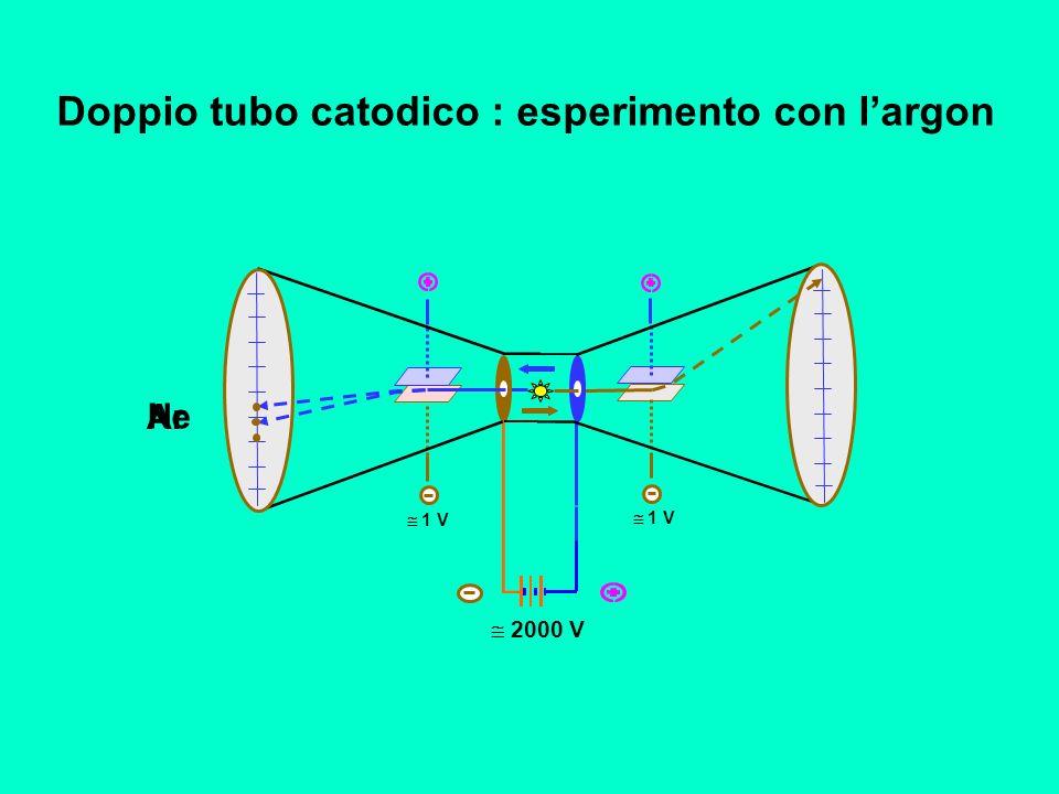 Doppio tubo catodico : esperimento con l'argon