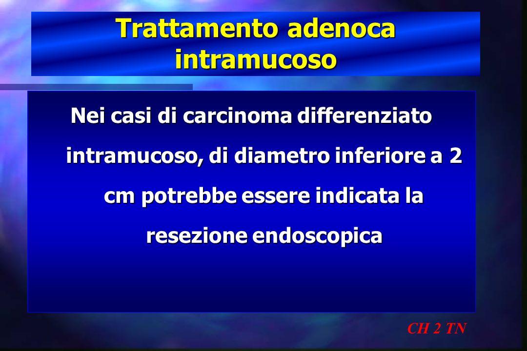 Trattamento adenoca intramucoso