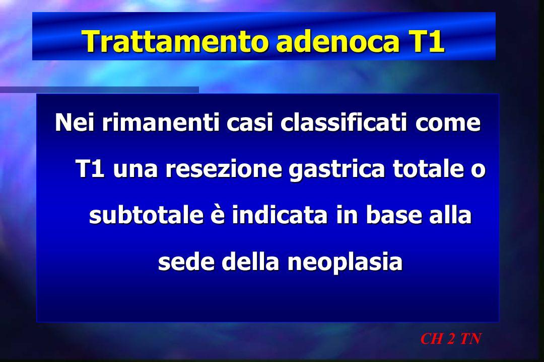 Trattamento adenoca T1 Nei rimanenti casi classificati come T1 una resezione gastrica totale o subtotale è indicata in base alla sede della neoplasia.
