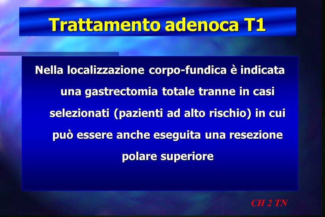 Trattamento adenoca T1