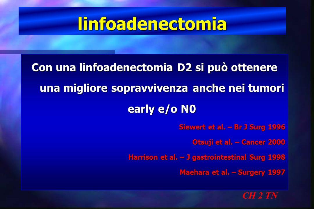 linfoadenectomia Con una linfoadenectomia D2 si può ottenere una migliore sopravvivenza anche nei tumori early e/o N0.