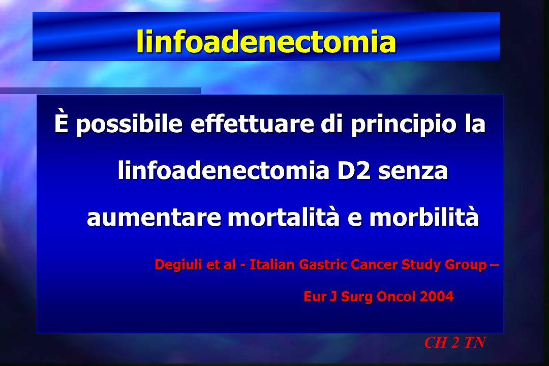 linfoadenectomia È possibile effettuare di principio la linfoadenectomia D2 senza aumentare mortalità e morbilità.