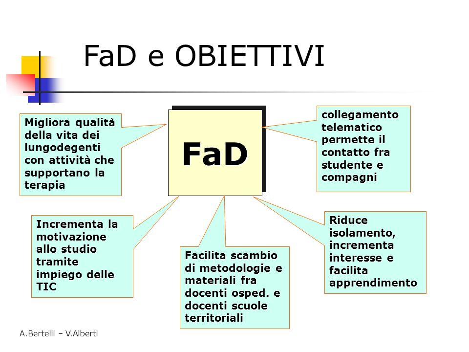 FaD FaD e OBIETTIVI collegamento telematico permette il contatto fra