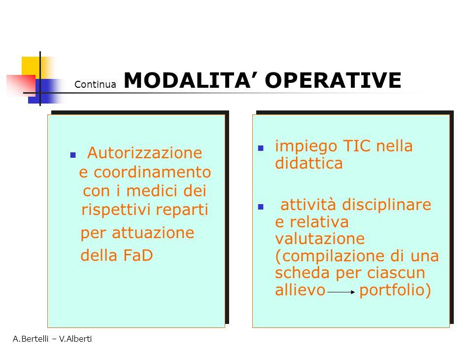 Continua MODALITA' OPERATIVE