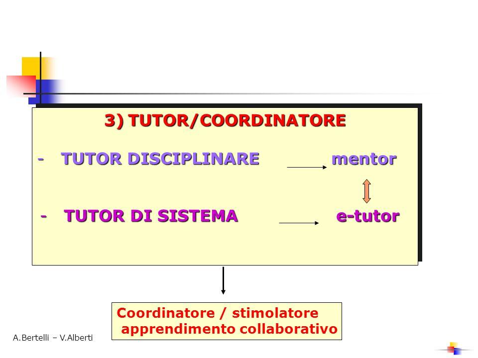 TUTOR DISCIPLINARE mentor TUTOR DI SISTEMA e-tutor