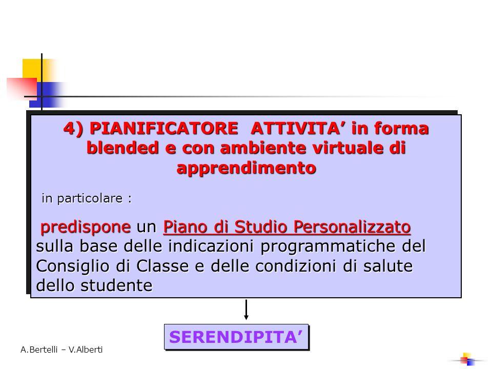 4) PIANIFICATORE ATTIVITA' in forma blended e con ambiente virtuale di apprendimento