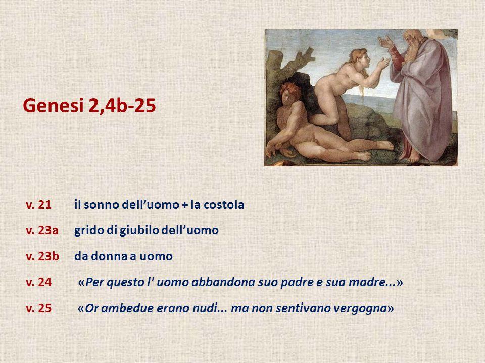 Genesi 2,4b-25 v. 21 il sonno dell'uomo + la costola