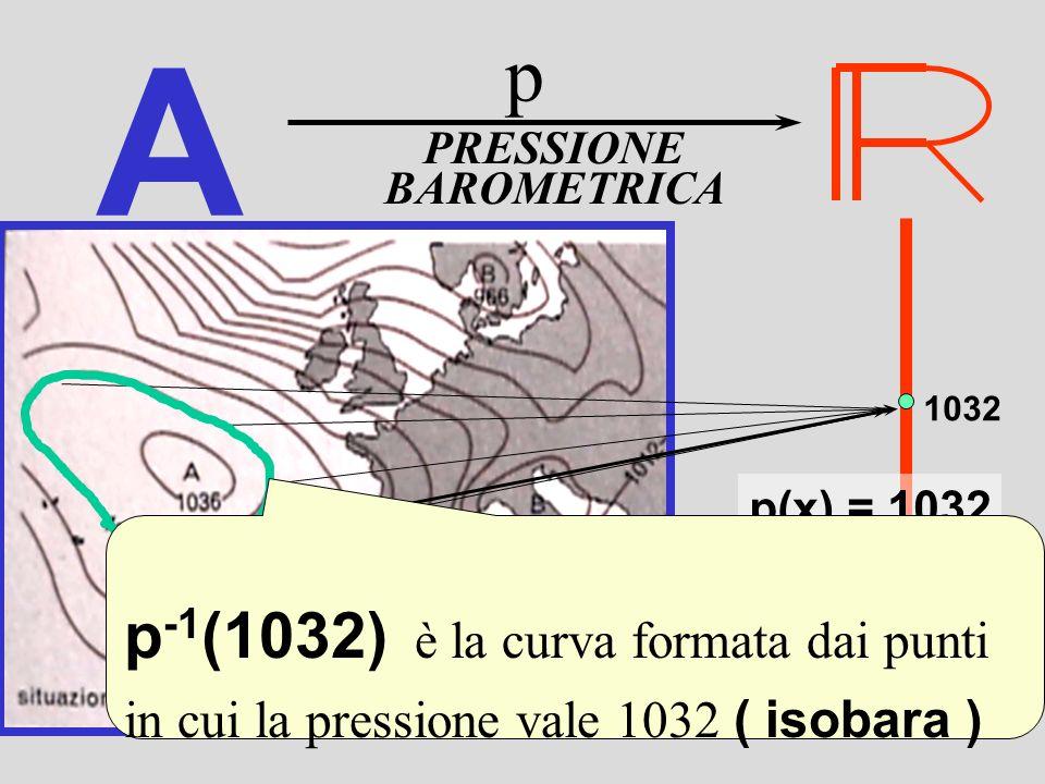 A p isobare p-1(1032) è la curva formata dai punti