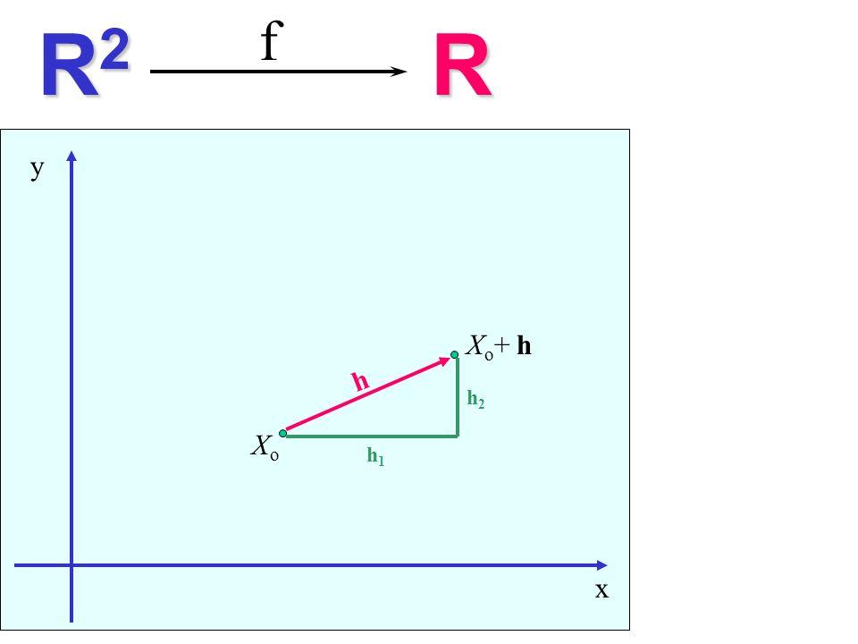 f R2 R x y Xo+ h h h2 Xo h1