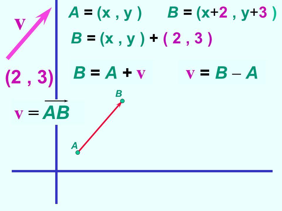 v v = B - A (2 , 3) v = AB B = A + v A = (x , y ) B = (x+2 , y+3 )