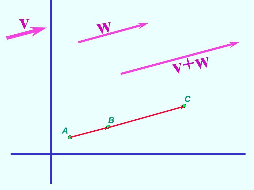 v w v+w C B A