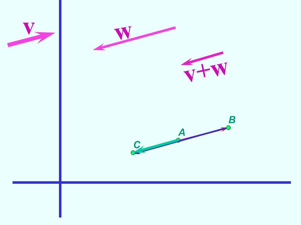 v w v+w B A C