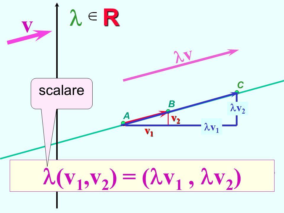 Moltiplicazione per uno scalare