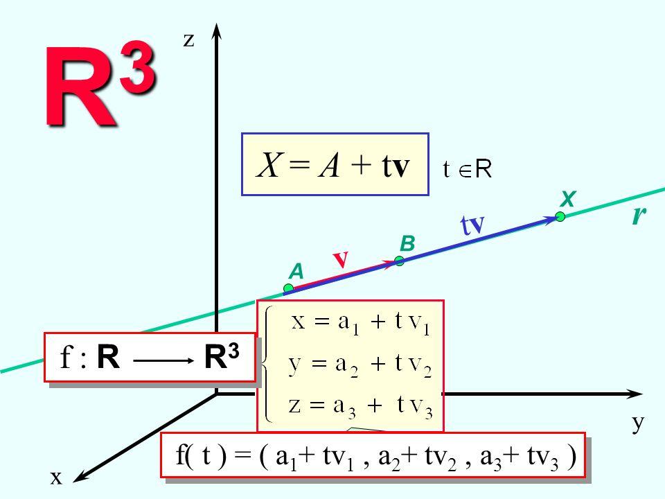 R3 Rette in R3 X = A + tv r tv v f : R R3