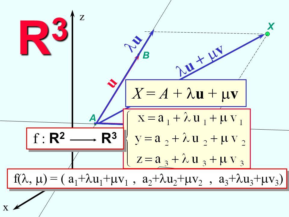 R3 Piani in R3 lu lu + mv u X = A + lu + mv v mv f : R2 R3