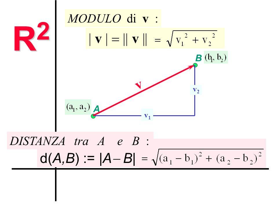 Modulo e distanza nel piano