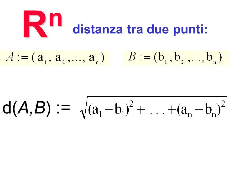 Modulo e distanza in Rn Rn distanza tra due punti: d(A,B) := |A- B|