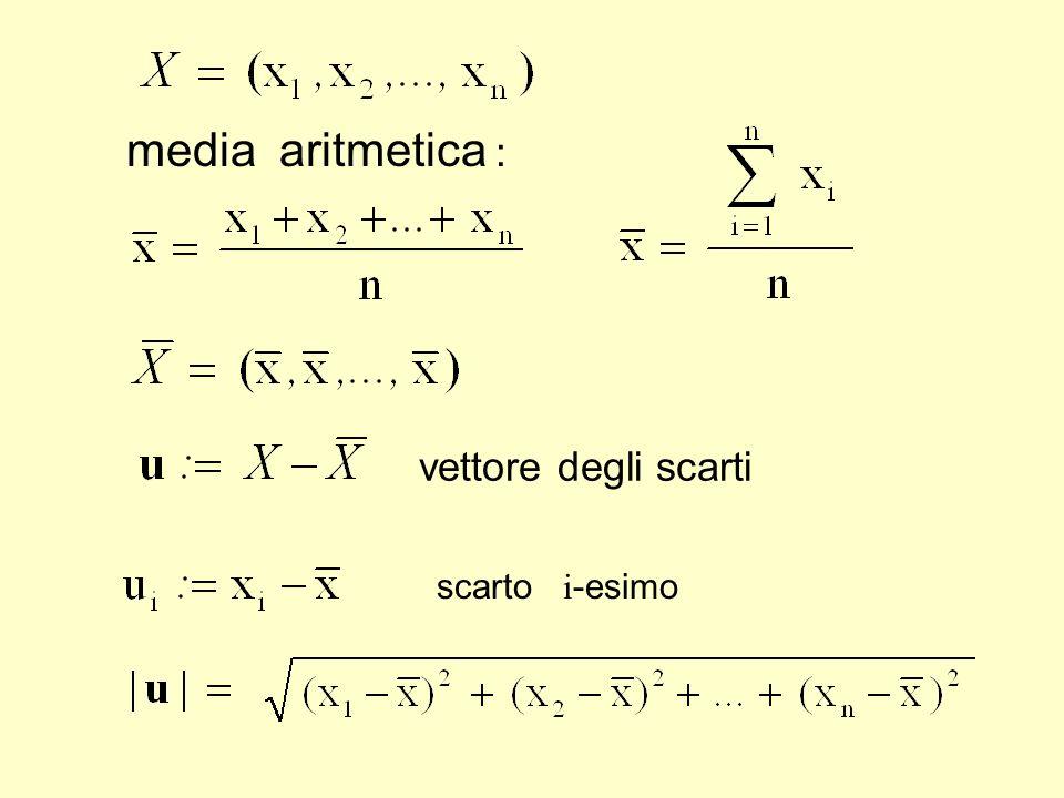 Media e scarti media aritmetica : vettore degli scarti scarto i-esimo