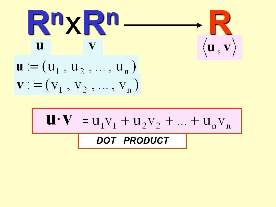 Prodotto scalare Rn xRn R PRODOTTO SCALARE DOT PRODUCT