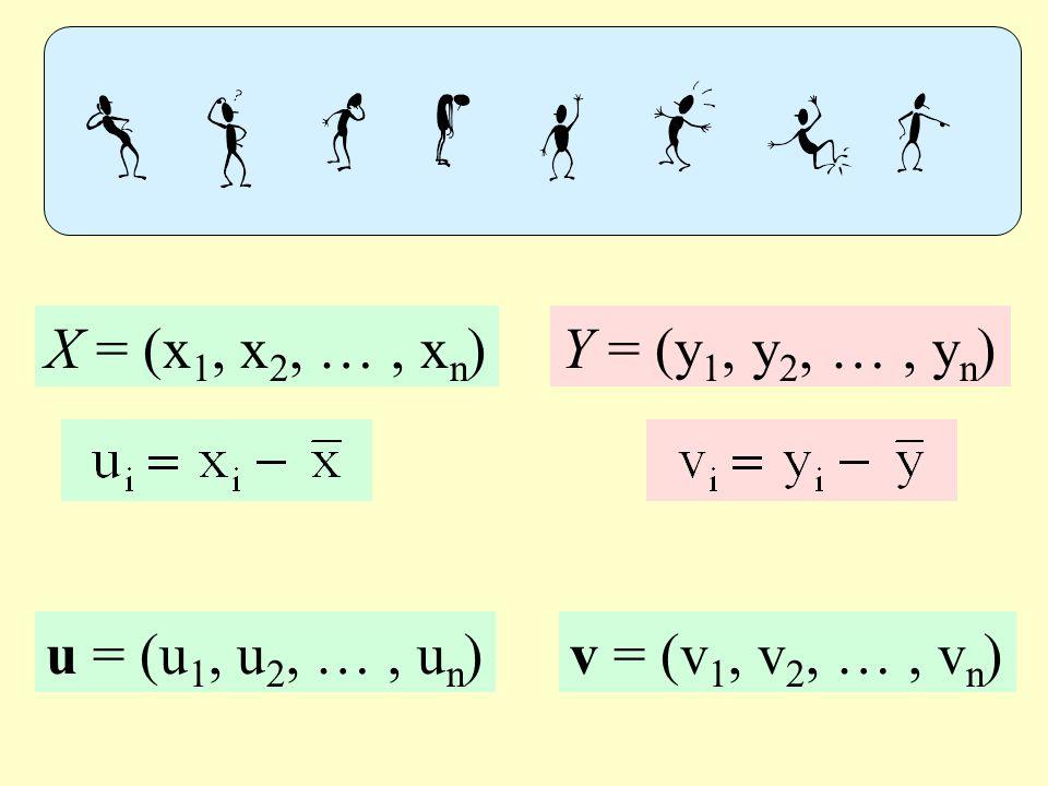 Misure su un campione X = (x1, x2, … , xn) Y = (y1, y2, … , yn)