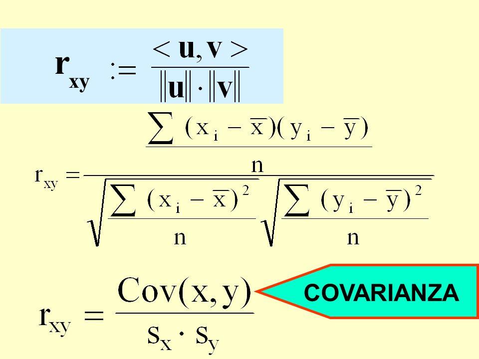 Covarianza r xy COVARIANZA
