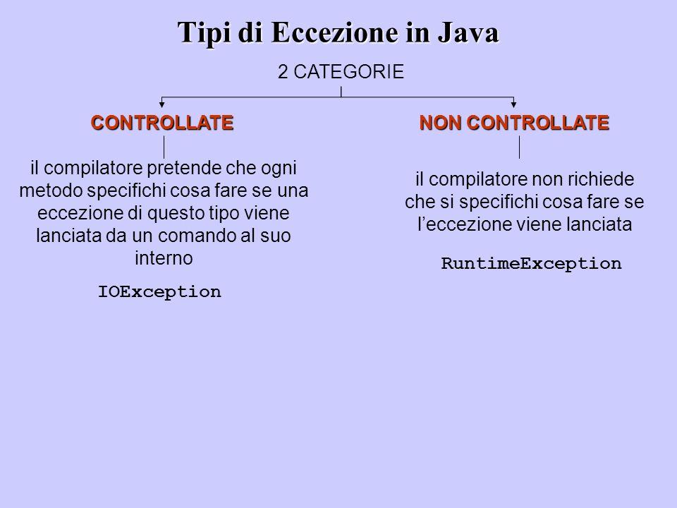 Tipi di Eccezione in Java