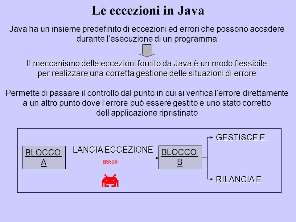 Le eccezioni in Java Java ha un insieme predefinito di eccezioni ed errori che possono accadere durante l'esecuzione di un programma.