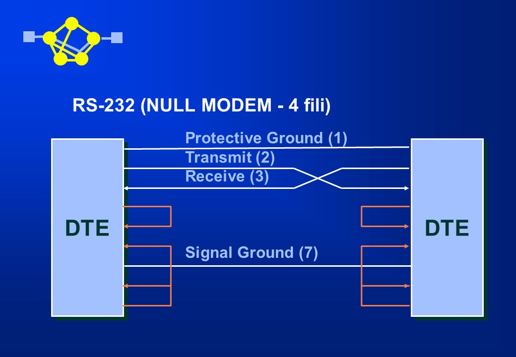 DTE DTE RS-232 (NULL MODEM - 4 fili) Protective Ground (1)