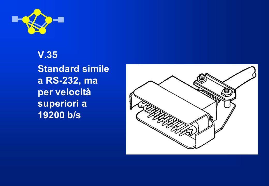 V.35 Standard simile a RS-232, ma per velocità superiori a 19200 b/s