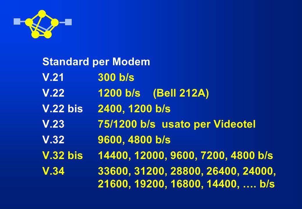Standard per Modem V.21 300 b/s. V.22 1200 b/s (Bell 212A) V.22 bis 2400, 1200 b/s. V.23 75/1200 b/s usato per Videotel.